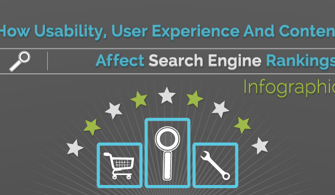 How Usability User Experience And Content Affect Search Engine Rankings Infographic Teaser