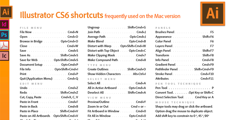 Adobe-Illustrator-Shortcuts-For-Mac-And-PC